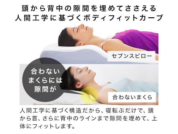 セブンスピロー枕